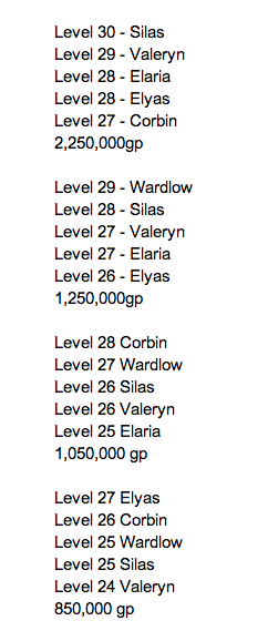 I'll assume this only makes sense to 4e DMs, but here it is.
