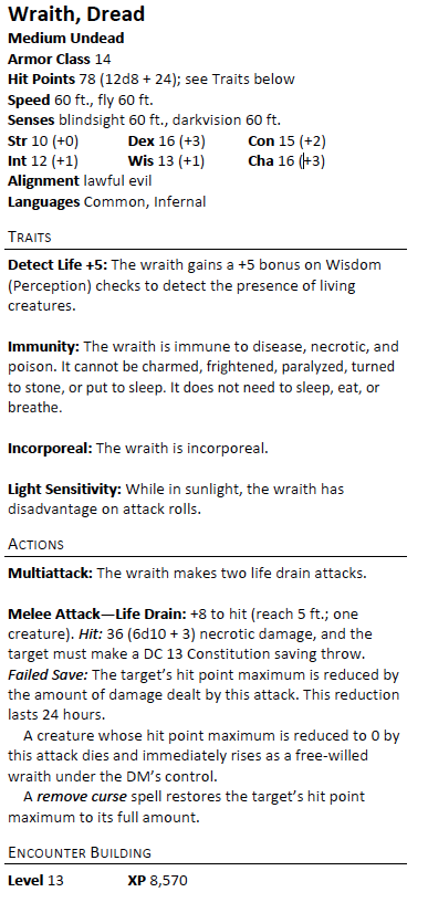 The dread wraith from the final D&D Next playtest packet.